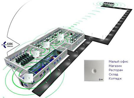 Беспроводная система KIRK на малом предприятии