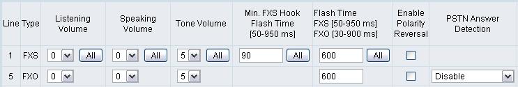 Регулировка громкости и длительности flash