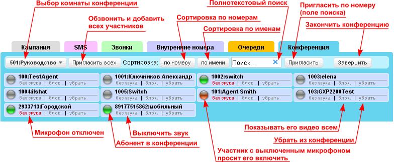 Панель оператора - управление конференциями