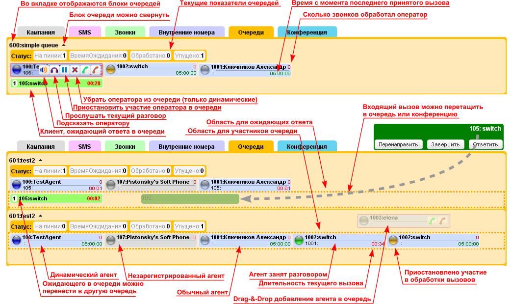 Панель оператора - управление очередями