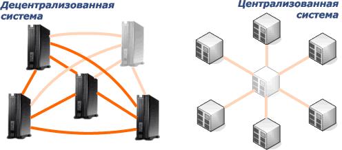 С помощью специальных протоколов имеется возможность строить сети без центрального маршрутизирующего узла