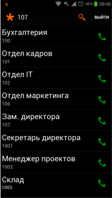 Android Asterisk - Контакты
