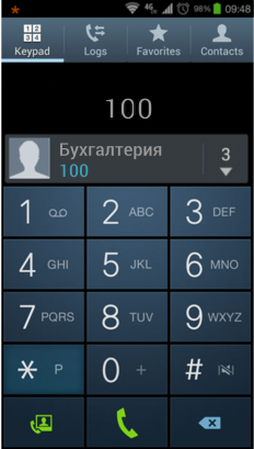 Android Asterisk - Набор номера